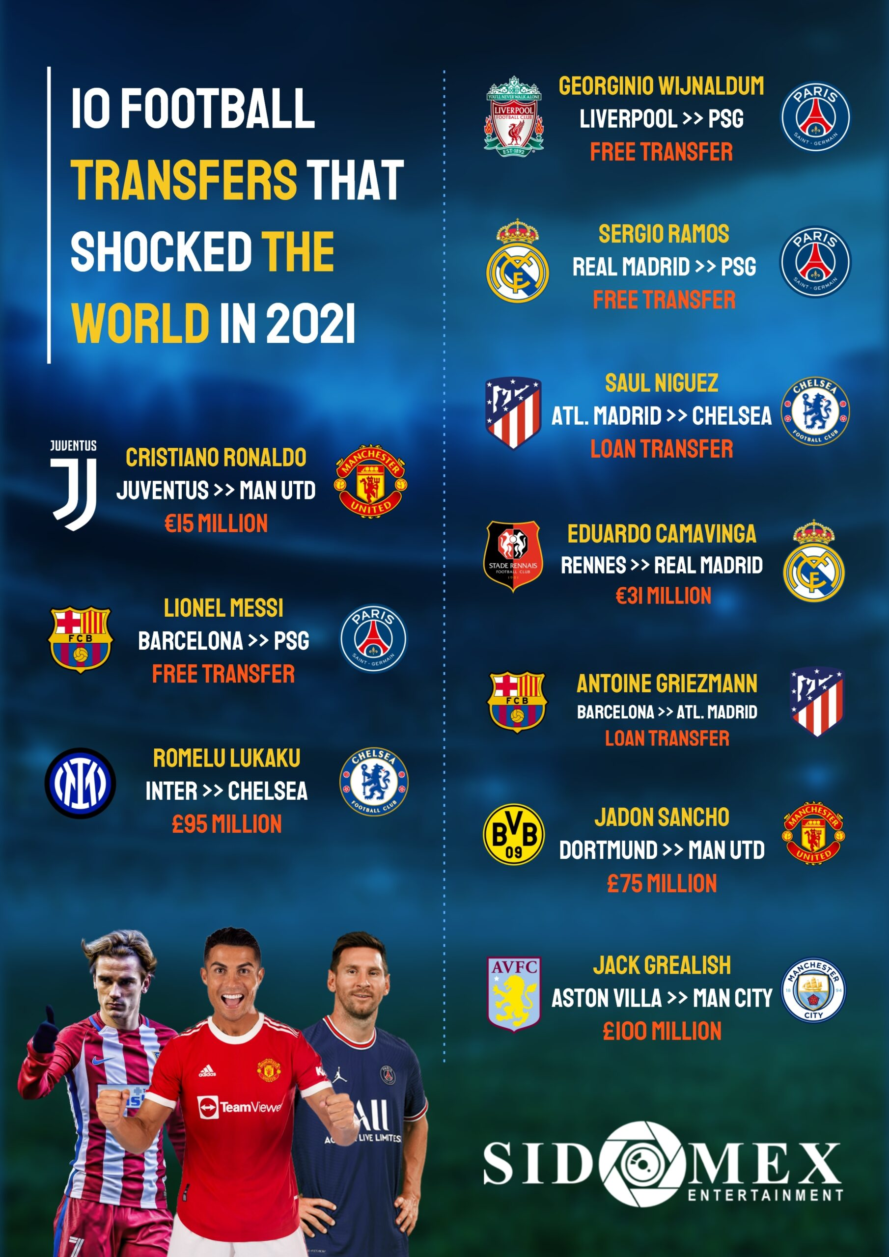 2021 summer football transfer window: 10 moves that shook everyone
